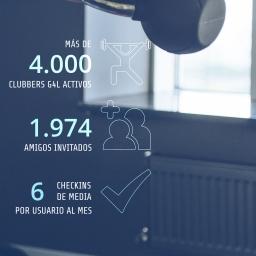 Resultados de GymForLess del año 2017